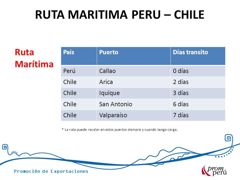 PaísPuertoDías transito PerúCallao0 días ChileArica2 días ChileIquique3 días ChileSan Antonio6 días ChileValparaíso7 días Ruta Marítima RUTA MARITIMA