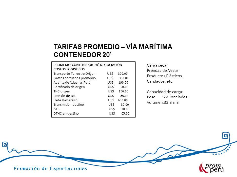 Promoción de Exportaciones TARIFAS PROMEDIO – VÍA MARÍTIMA CONTENEDOR 20 PROMEDIO CONTENEDOR 20 NEGOCIACIÓN COSTOS LOGISTICOS Transporte Terrestre Origen US$ 300.00 Gastos portuarios promedio US$ 350.00 Agente de Aduanas Perú US$ 190.00 Certificado de origen US$ 20.00 THC origen US$ 150.00 Emisión de B/L US$ 55.00 Flete Valparaíso US$ 600.00 Transmisión destino US$ 30.00 SFS US$ 10.00 DTHC en destino US$ 65.00 Carga seca: Prendas de Vestir Productos Plásticos.