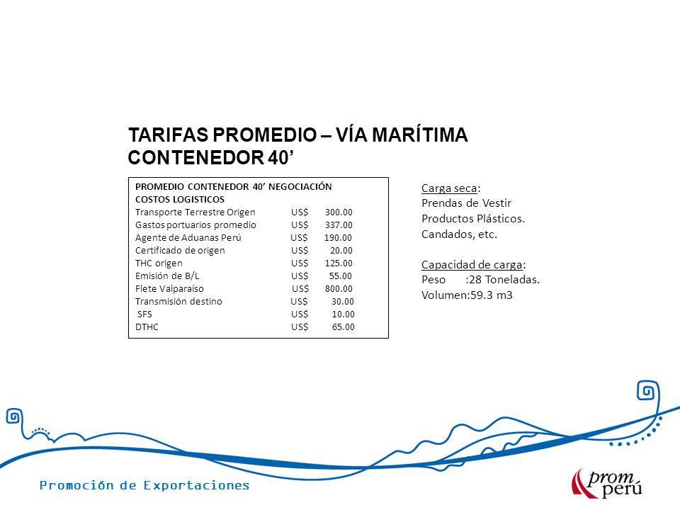 Promoción de Exportaciones TARIFAS PROMEDIO – VÍA MARÍTIMA CONTENEDOR 40 PROMEDIO CONTENEDOR 40 NEGOCIACIÓN COSTOS LOGISTICOS Transporte Terrestre Origen US$ 300.00 Gastos portuarios promedio US$ 337.00 Agente de Aduanas Perú US$ 190.00 Certificado de origen US$ 20.00 THC origen US$ 125.00 Emisión de B/L US$ 55.00 Flete Valparaíso US$ 800.00 Transmisión destino US$ 30.00 SFS US$ 10.00 DTHC US$ 65.00 Carga seca: Prendas de Vestir Productos Plásticos.