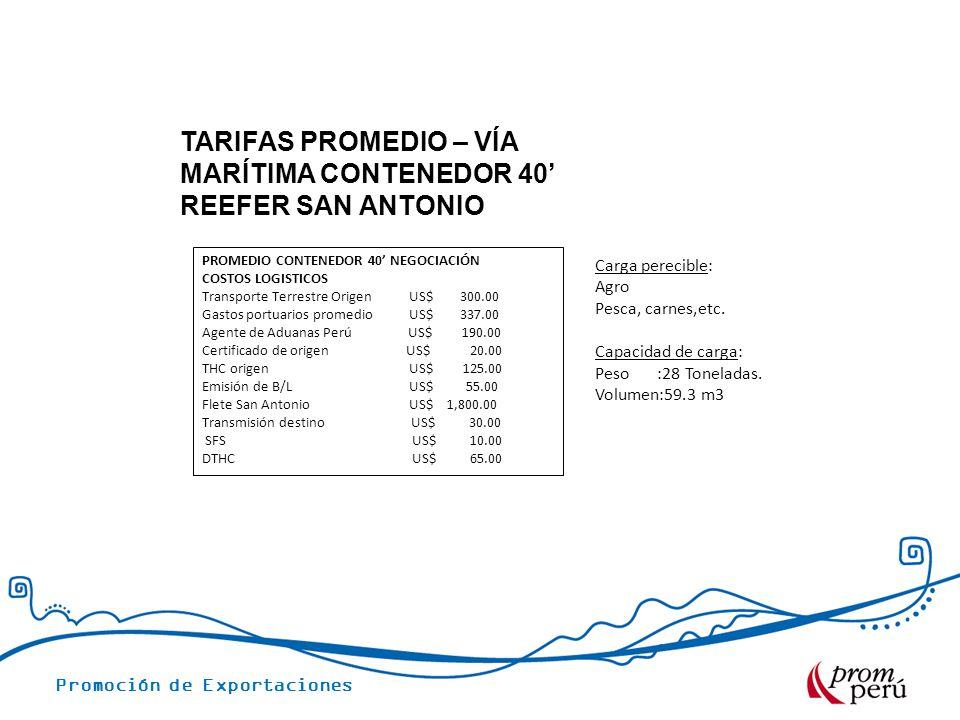 Promoción de Exportaciones TARIFAS PROMEDIO – VÍA MARÍTIMA CONTENEDOR 40 REEFER SAN ANTONIO PROMEDIO CONTENEDOR 40 NEGOCIACIÓN COSTOS LOGISTICOS Transporte Terrestre Origen US$ 300.00 Gastos portuarios promedio US$ 337.00 Agente de Aduanas Perú US$ 190.00 Certificado de origen US$ 20.00 THC origen US$ 125.00 Emisión de B/L US$ 55.00 Flete San Antonio US$ 1,800.00 Transmisión destino US$ 30.00 SFS US$ 10.00 DTHC US$ 65.00 Carga perecible: Agro Pesca, carnes,etc.