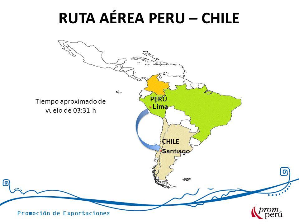 Promoción de Exportaciones RUTA AÉREA PERU – CHILE PERÚ CHILE Tiempo aproximado de vuelo de 03:31 h Santiago Lima