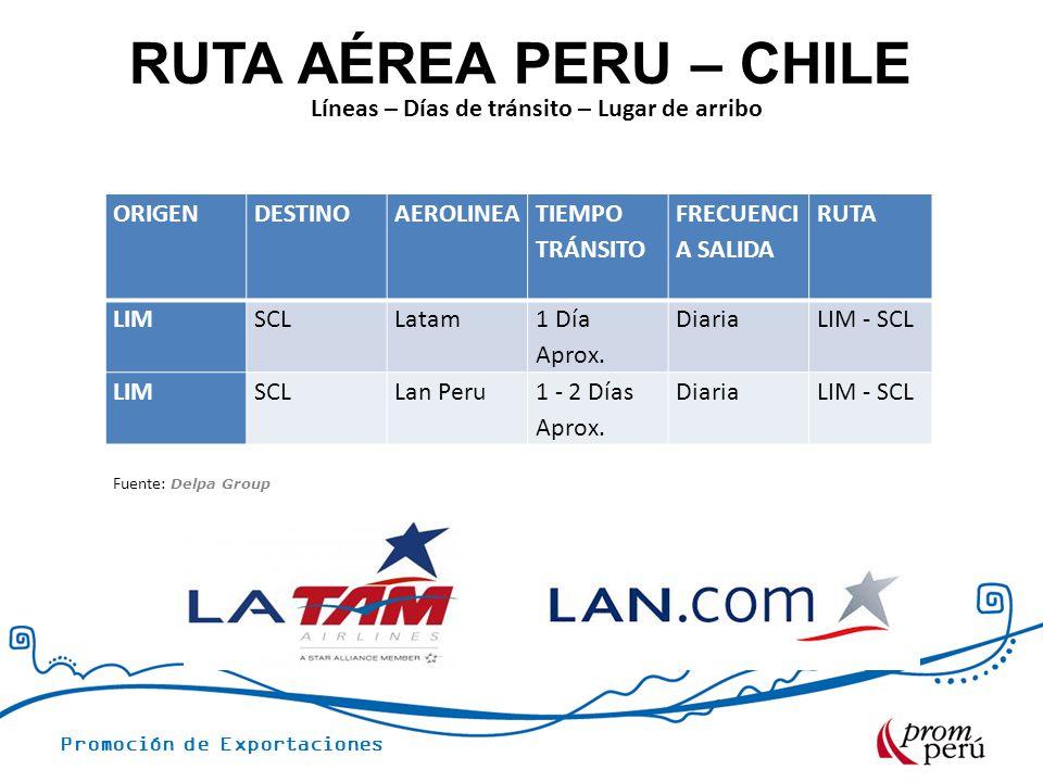 Promoción de Exportaciones RUTA AÉREA PERU – CHILE ORIGENDESTINOAEROLINEA TIEMPO TRÁNSITO FRECUENCI A SALIDA RUTA LIMSCLLatam 1 Día Aprox. DiariaLIM -