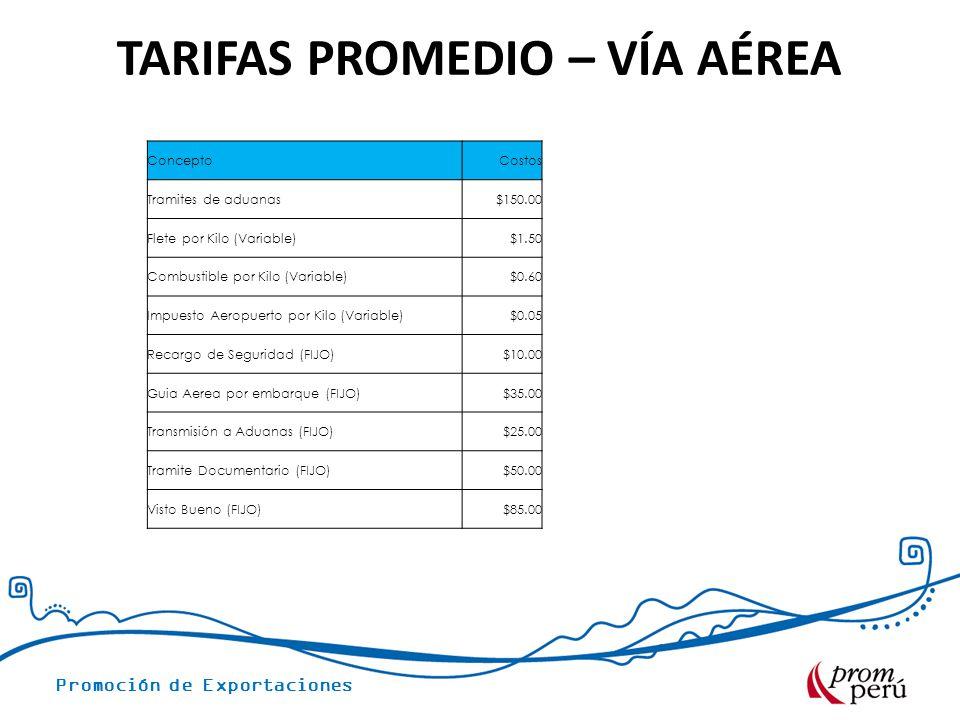 Promoción de Exportaciones TARIFAS PROMEDIO – VÍA AÉREA ConceptoCostos Tramites de aduanas$150.00 Flete por Kilo (Variable)$1.50 Combustible por Kilo (Variable)$0.60 Impuesto Aeropuerto por Kilo (Variable)$0.05 Recargo de Seguridad (FIJO)$10.00 Guia Aerea por embarque (FIJO)$35.00 Transmisión a Aduanas (FIJO)$25.00 Tramite Documentario (FIJO)$50.00 Visto Bueno (FIJO)$85.00
