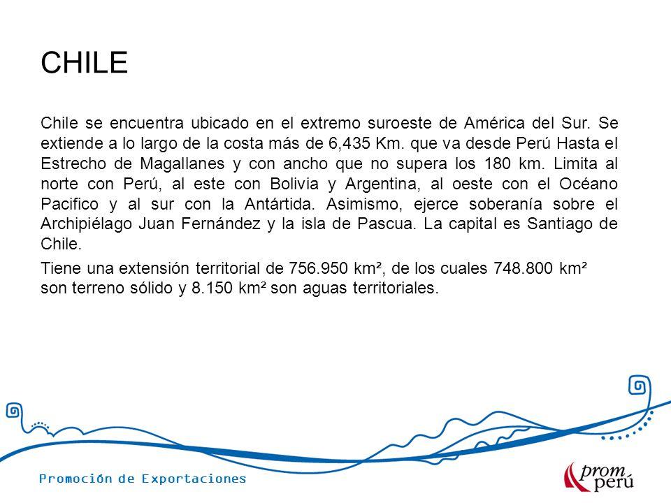 Promoción de Exportaciones CHILE Chile se encuentra ubicado en el extremo suroeste de América del Sur. Se extiende a lo largo de la costa más de 6,435