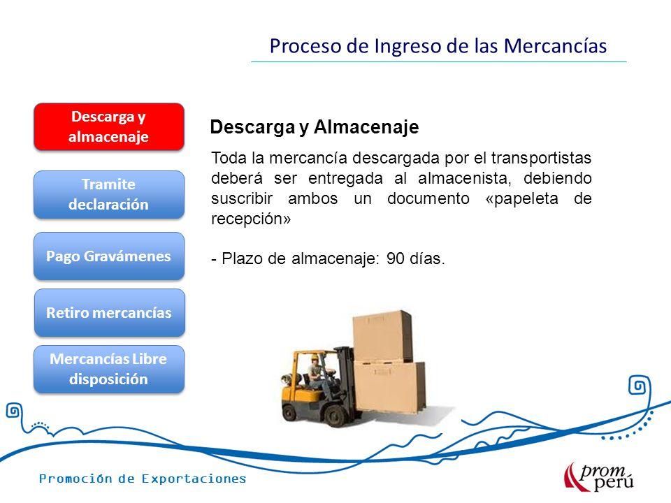 Promoción de Exportaciones Proceso de Ingreso de las Mercancías Descarga y Almacenaje Descarga y almacenaje Tramite declaración Pago Gravámenes Retiro