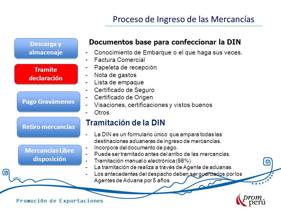 Promoción de Exportaciones Proceso de Ingreso de las Mercancías Documentos base para confeccionar la DIN Descarga y almacenaje Tramite declaración Pag