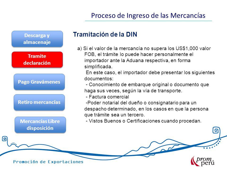Promoción de Exportaciones Proceso de Ingreso de las Mercancías Descarga y almacenaje Tramite declaración Pago Gravámenes Retiro mercancías Mercancías