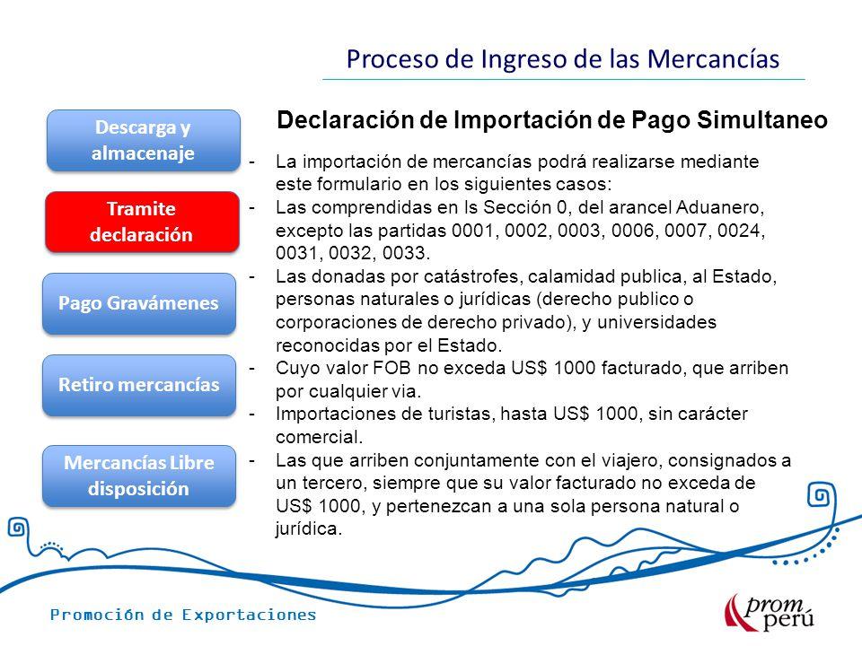 Promoción de Exportaciones Proceso de Ingreso de las Mercancías Declaración de Importación de Pago Simultaneo Descarga y almacenaje Tramite declaració