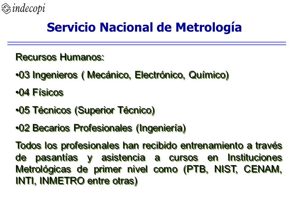 Recursos Humanos: 03 Ingenieros ( Mecánico, Electrónico, Químico) 04 Físicos 05 Técnicos (Superior Técnico) 02 Becarios Profesionales (Ingeniería) Tod