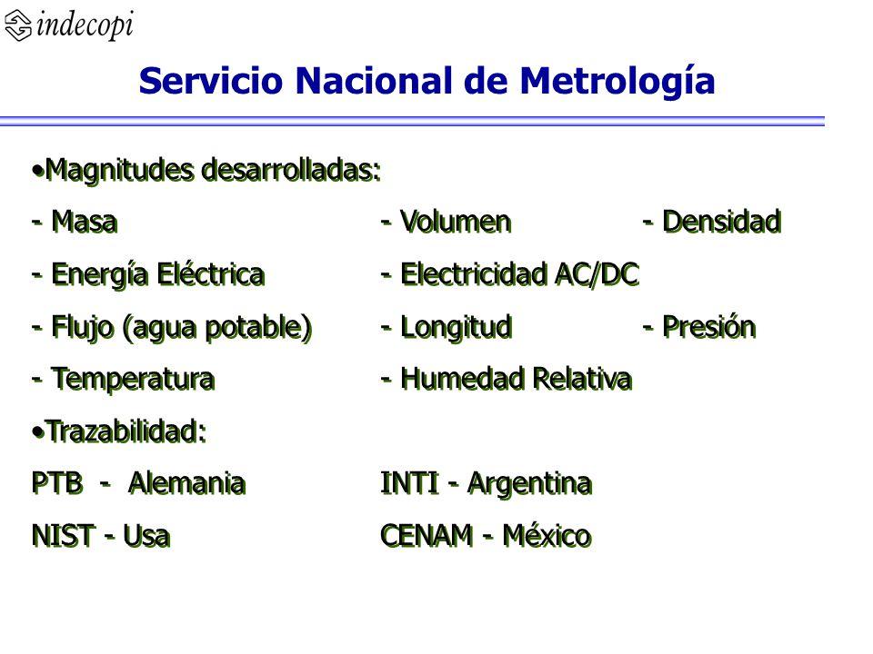Servicio Nacional de Metrología Magnitudes desarrolladas: - Masa- Volumen- Densidad - Energía Eléctrica- Electricidad AC/DC - Flujo (agua potable)- Lo