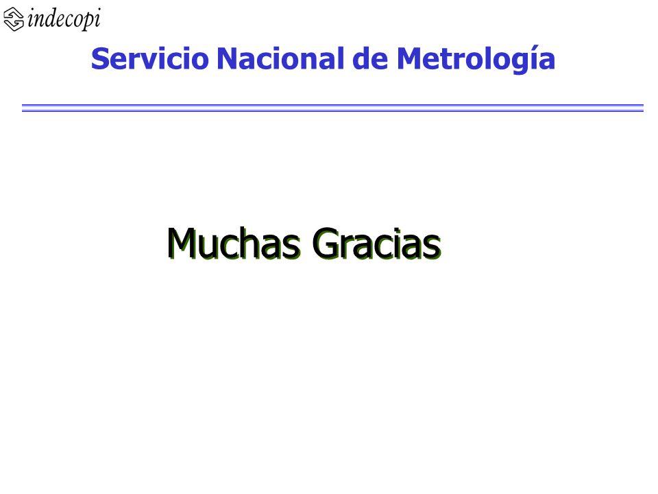 Servicio Nacional de Metrología Muchas Gracias