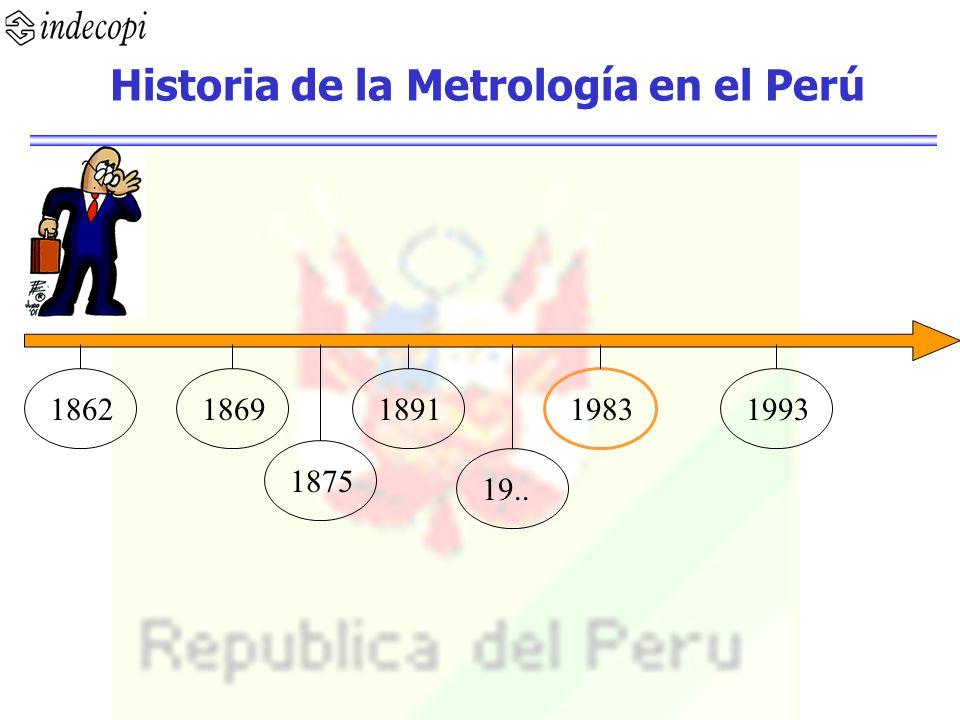 Historia de la Metrología en el Perú 18621869189119831993 1875 19..