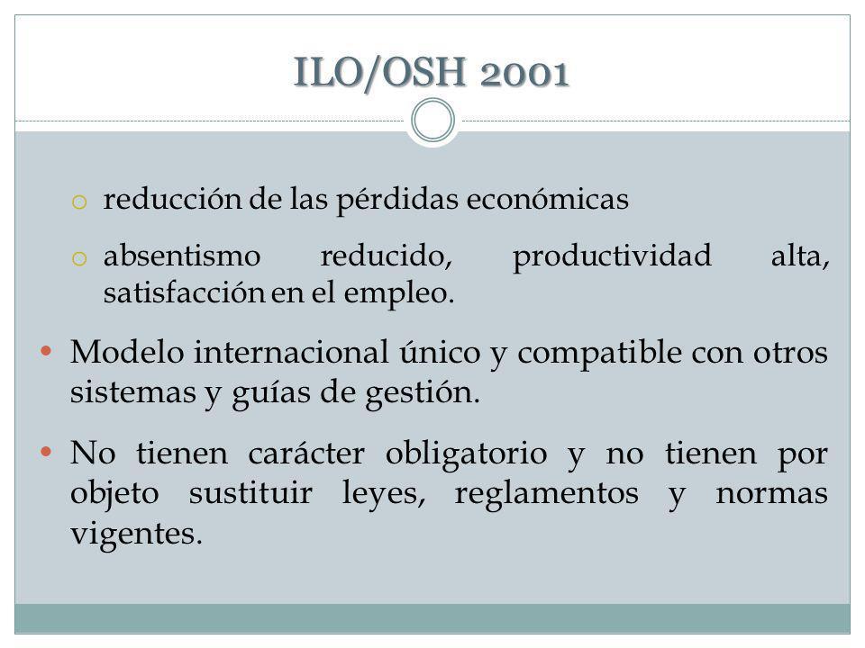 DIRECTRICES DE LA OIT SOBRE SISTEMAS DE GESTIÓN DE LA SST (ILO/OSH 2001) Aprobadas por una Reunión de expertos tripartita en Abril de 2001 Elaboradas