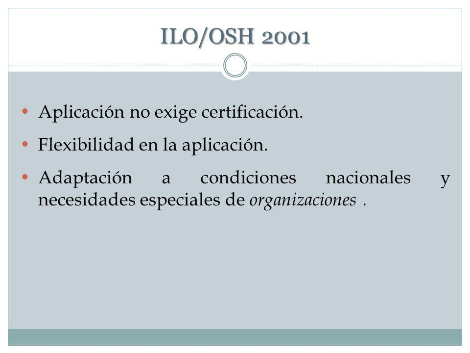 ILO/OSH 2001 o reducción de las pérdidas económicas o absentismo reducido, productividad alta, satisfacción en el empleo. Modelo internacional único y