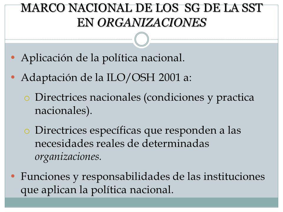 POLÍTICA NACIONAL PARA SG DE LA SST EN LAS ORGANIZACIONES Formulado por la institución competente: Aplicación voluntaria de los SG de la SS. Gestión d