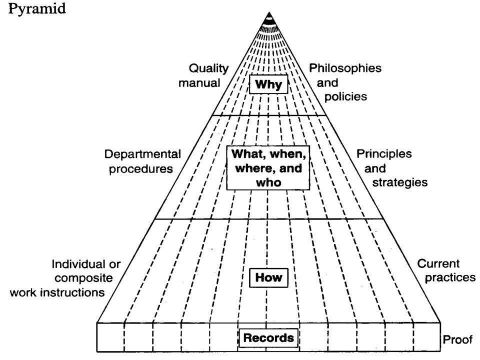 1. Política de Seguridad y Salud en el Trabajo La política es un documento escrito, que expresa el compromiso de la empresa en la SST. Se utiliza norm