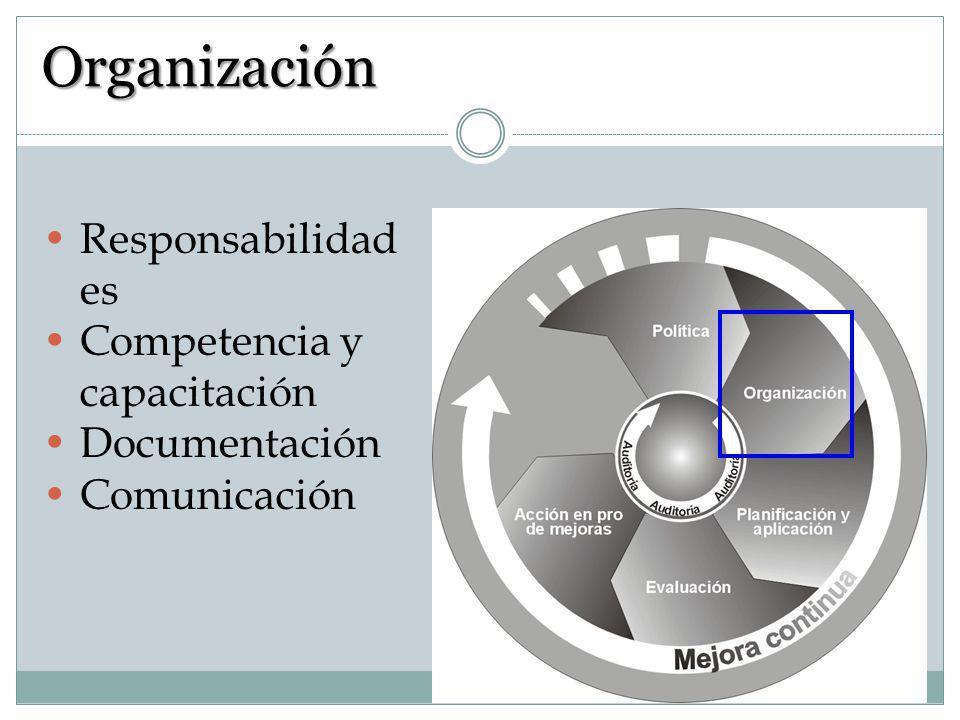2. Participación de los trabajadores Los trabajadores deben tener implicación significativa en actividades y arreglos de SST. Desarrollar y mantener u