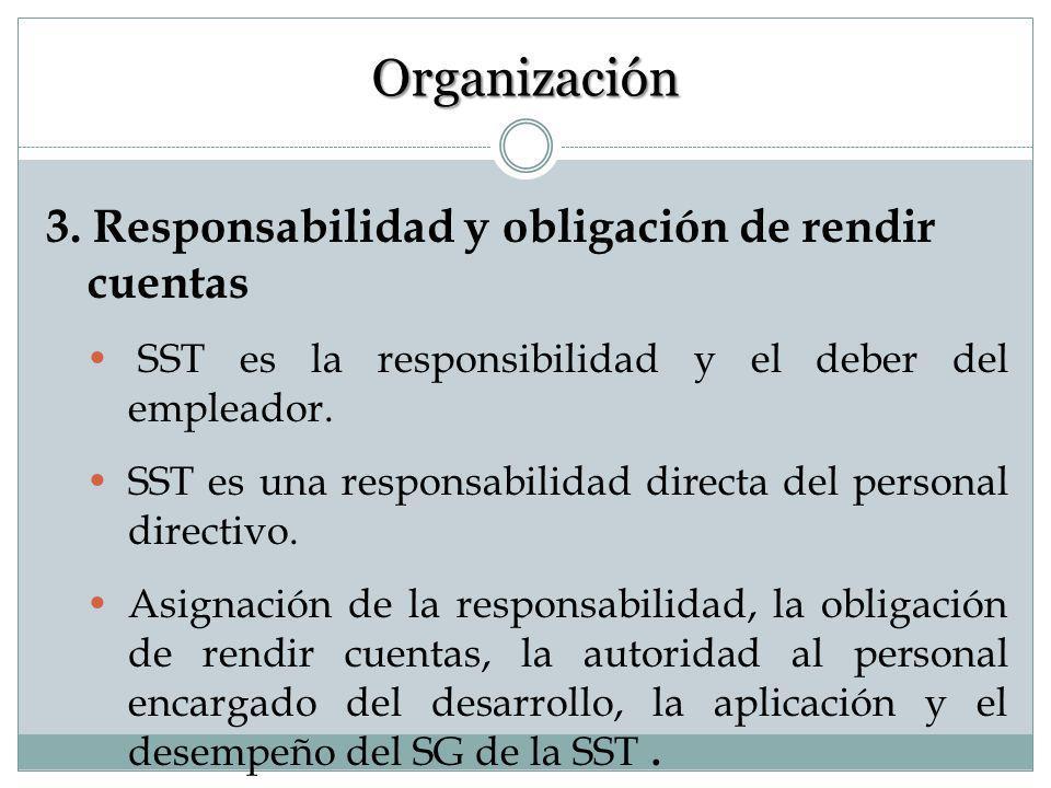 Organización Responsabilidad es Competencia y capacitación Documentación Comunicación