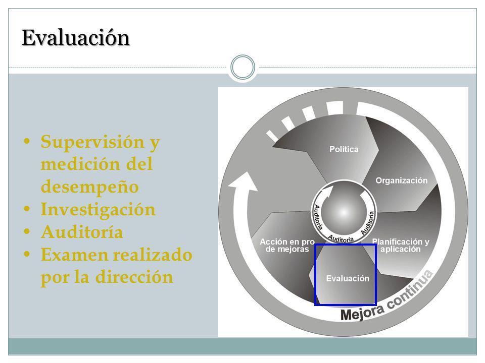 10. Prevención de los peligros Medidas de prevención y control Gestión del cambio Prevención, preparación y respuesta ante las emergencias Adquisicion