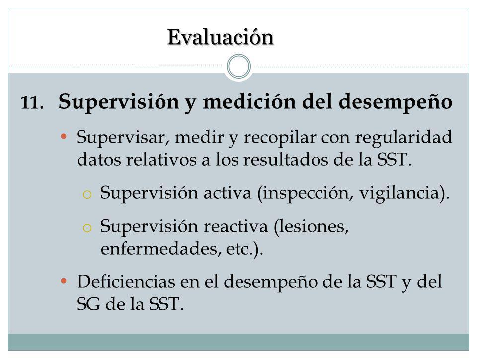 Evaluación Supervisión y medición del desempeño Investigación Auditoría Examen realizado por la dirección