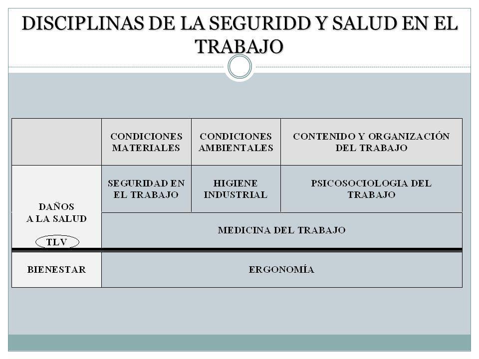 DISCIPLINAS DE LA SEGURIDD Y SALUD EN EL TRABAJO