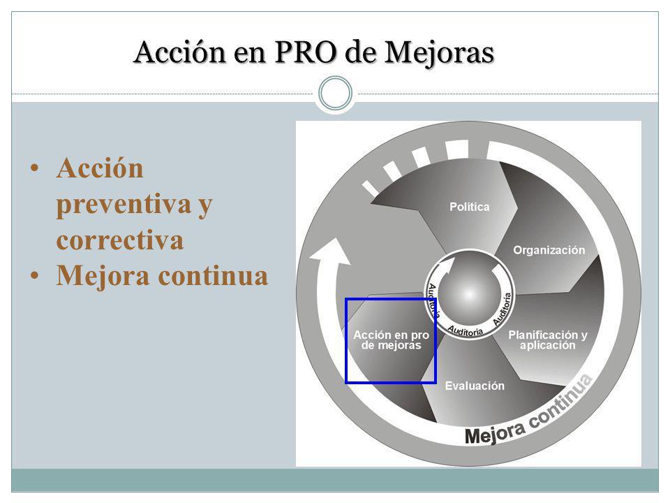 14. Examen realizado por la dirección El propósito de la revisión de la gestión es valorar el sistema de gestión total (incluyendo la auditoría), para