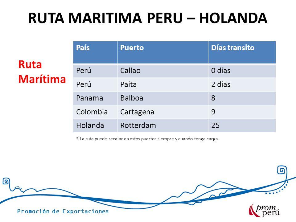 Promoción de Exportaciones PaísPuertoDías transito PerúCallao0 días PerúPaita2 días PanamaBalboa8 ColombiaCartagena9 HolandaRotterdam25 Ruta Marítima
