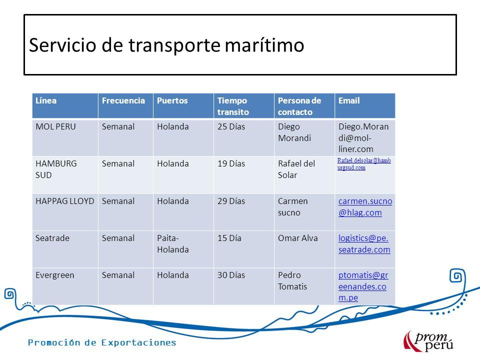 Servicio de transporte marítimo LíneaFrecuenciaPuertosTiempo transito Persona de contacto Email MOL PERUSemanalHolanda25 DíasDiego Morandi Diego.Moran