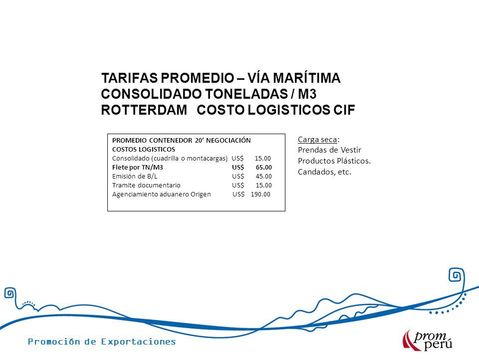 Promoción de Exportaciones TARIFAS PROMEDIO – VÍA MARÍTIMA CONSOLIDADO TONELADAS / M3 ROTTERDAMCOSTO LOGISTICOS CIF PROMEDIO CONTENEDOR 20 NEGOCIACIÓN