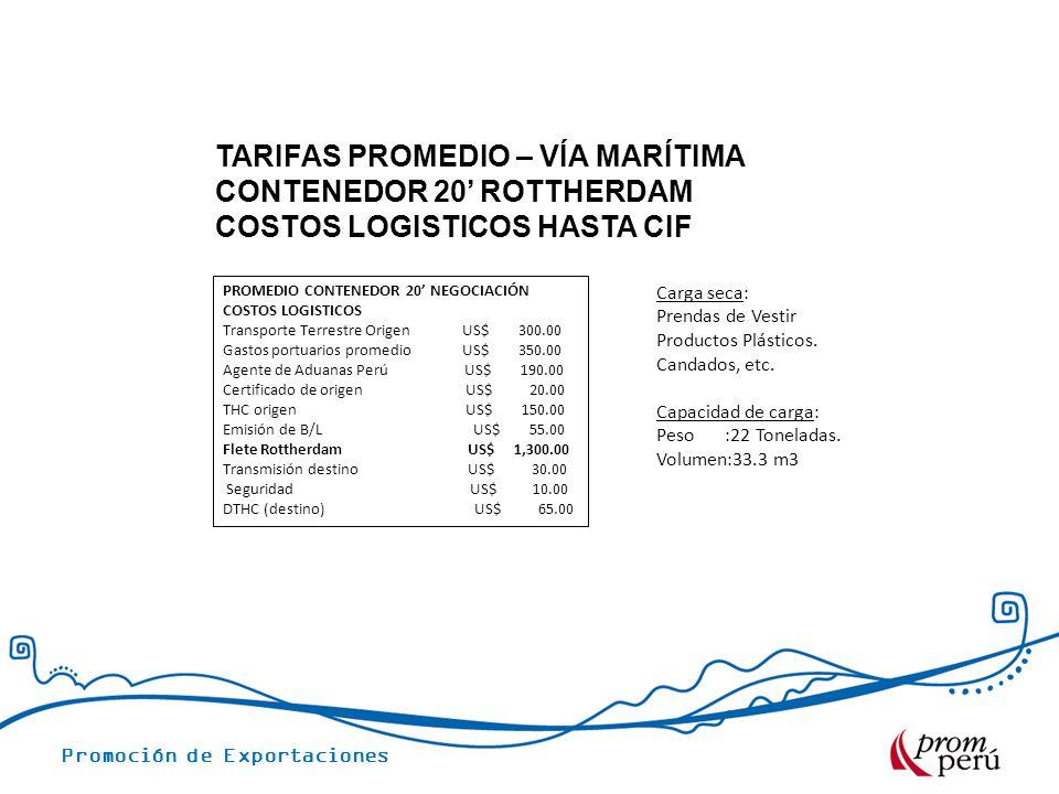 Promoción de Exportaciones TARIFAS PROMEDIO – VÍA MARÍTIMA CONTENEDOR 20 ROTTHERDAM COSTOS LOGISTICOS HASTA CIF PROMEDIO CONTENEDOR 20 NEGOCIACIÓN COS