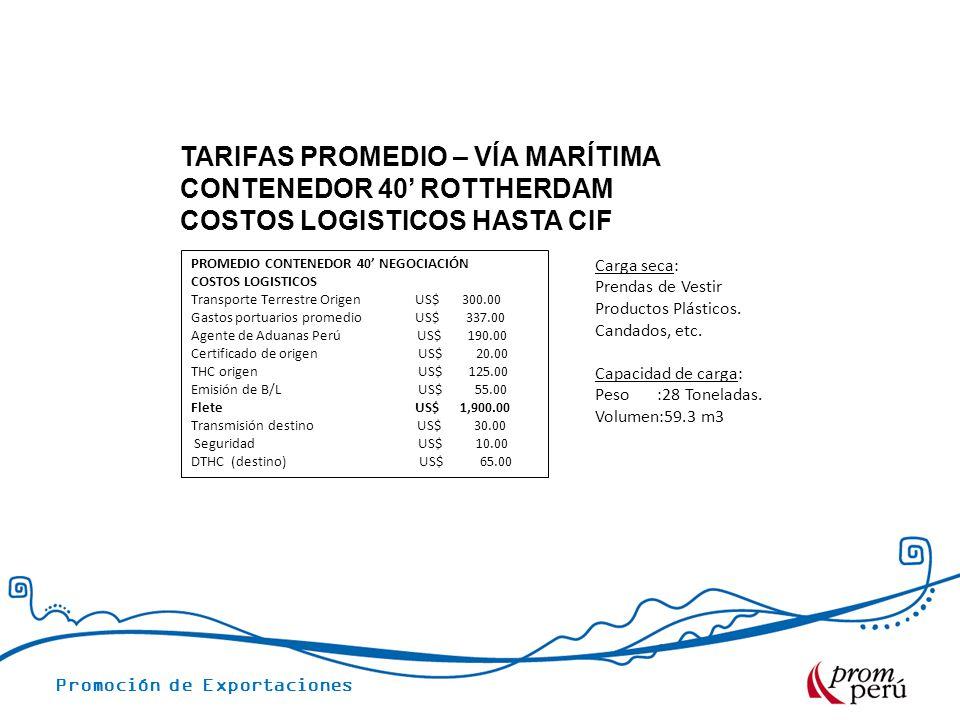Promoción de Exportaciones TARIFAS PROMEDIO – VÍA MARÍTIMA CONTENEDOR 40 ROTTHERDAM COSTOS LOGISTICOS HASTA CIF PROMEDIO CONTENEDOR 40 NEGOCIACIÓN COS