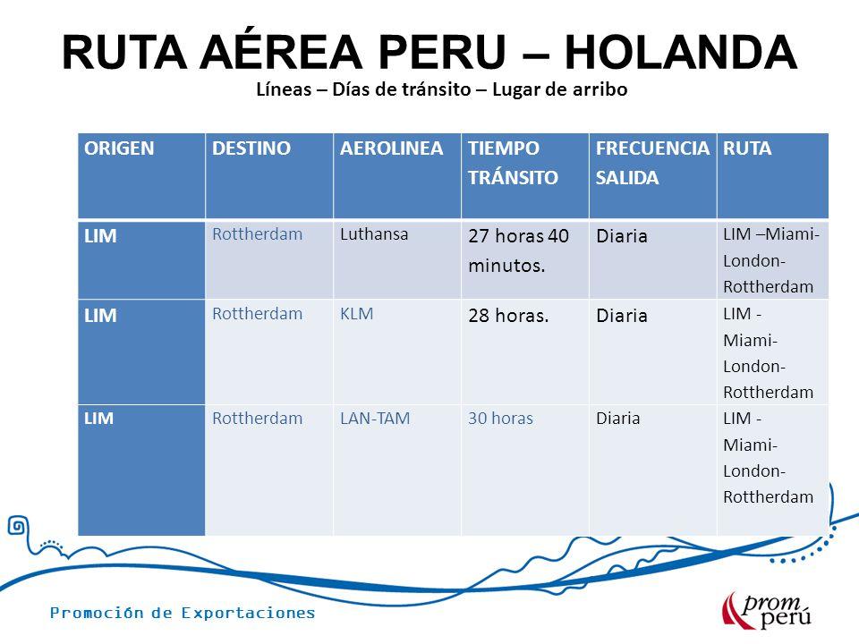 Promoción de Exportaciones RUTA AÉREA PERU – HOLANDA ORIGENDESTINOAEROLINEA TIEMPO TRÁNSITO FRECUENCIA SALIDA RUTA LIM Rottherdam Luthansa 27 horas 40