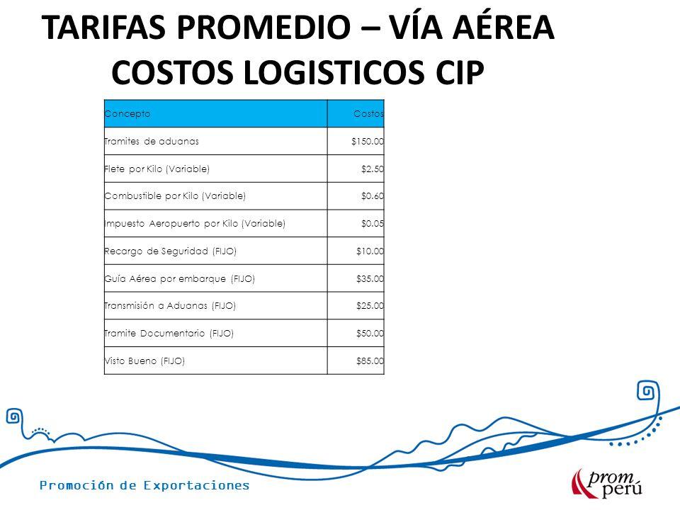 Promoción de Exportaciones TARIFAS PROMEDIO – VÍA AÉREA COSTOS LOGISTICOS CIP ConceptoCostos Tramites de aduanas$150.00 Flete por Kilo (Variable)$2.50