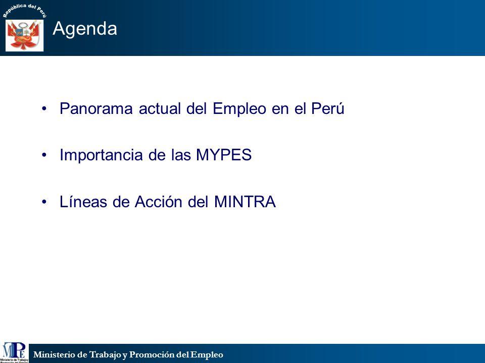 Ministerio de Trabajo y Promoción del Empleo Agenda Panorama actual del Empleo en el Perú Importancia de las MYPES Líneas de Acción del MINTRA
