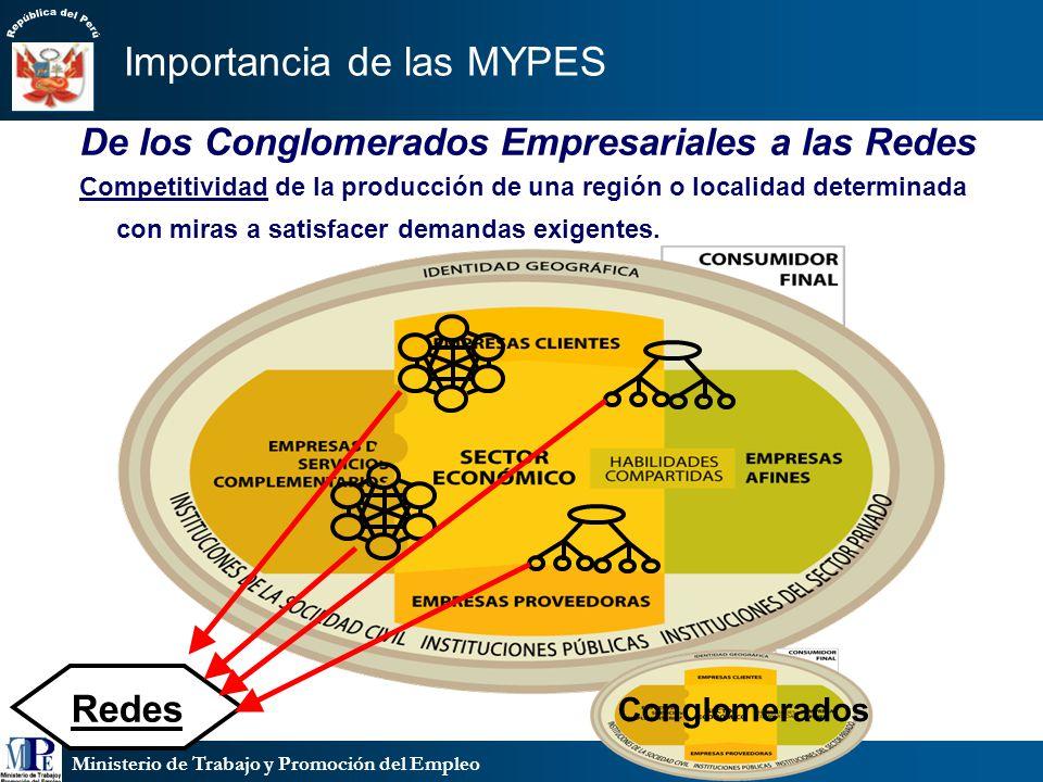 Ministerio de Trabajo y Promoción del Empleo De los Conglomerados Empresariales a las Redes Competitividad de la producción de una región o localidad