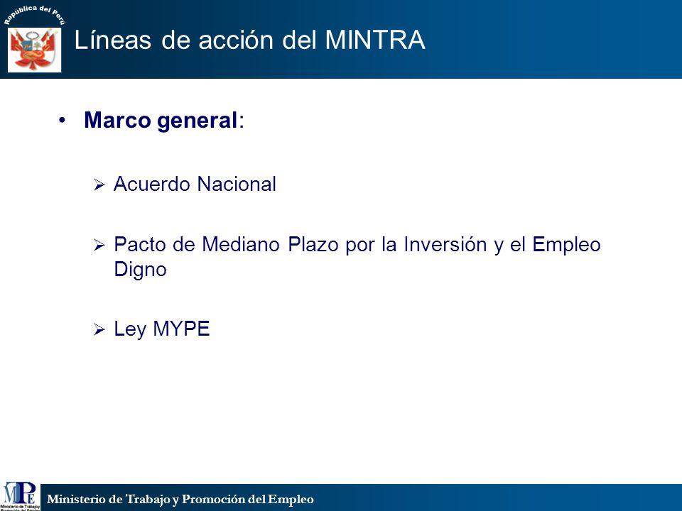 Ministerio de Trabajo y Promoción del Empleo Líneas de acción del MINTRA Marco general: Acuerdo Nacional Pacto de Mediano Plazo por la Inversión y el