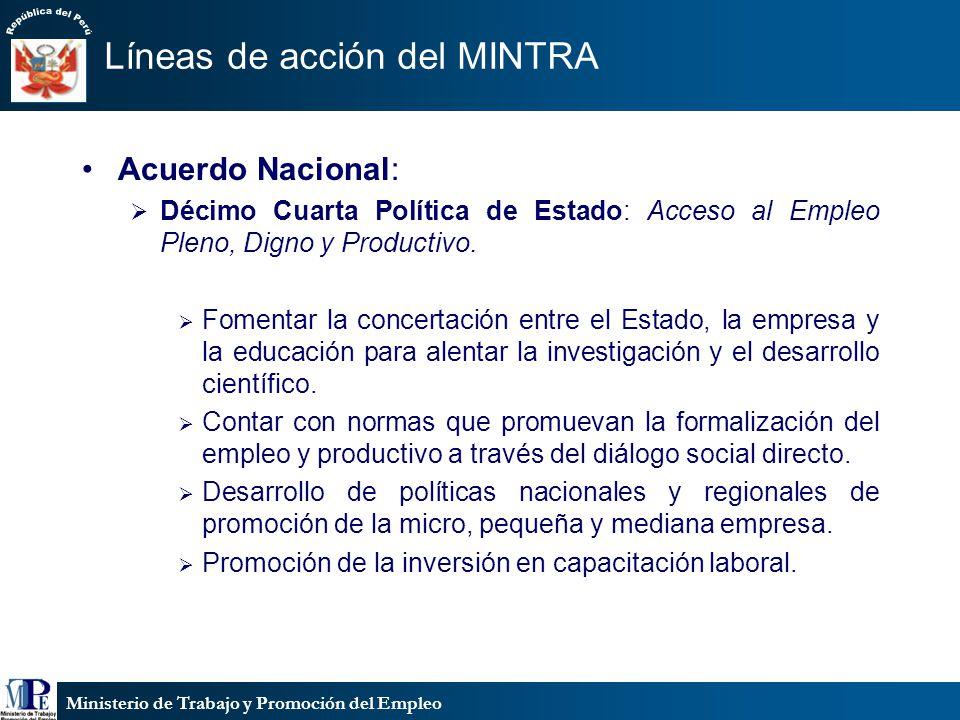 Ministerio de Trabajo y Promoción del Empleo Líneas de acción del MINTRA Acuerdo Nacional: Décimo Cuarta Política de Estado: Acceso al Empleo Pleno, D