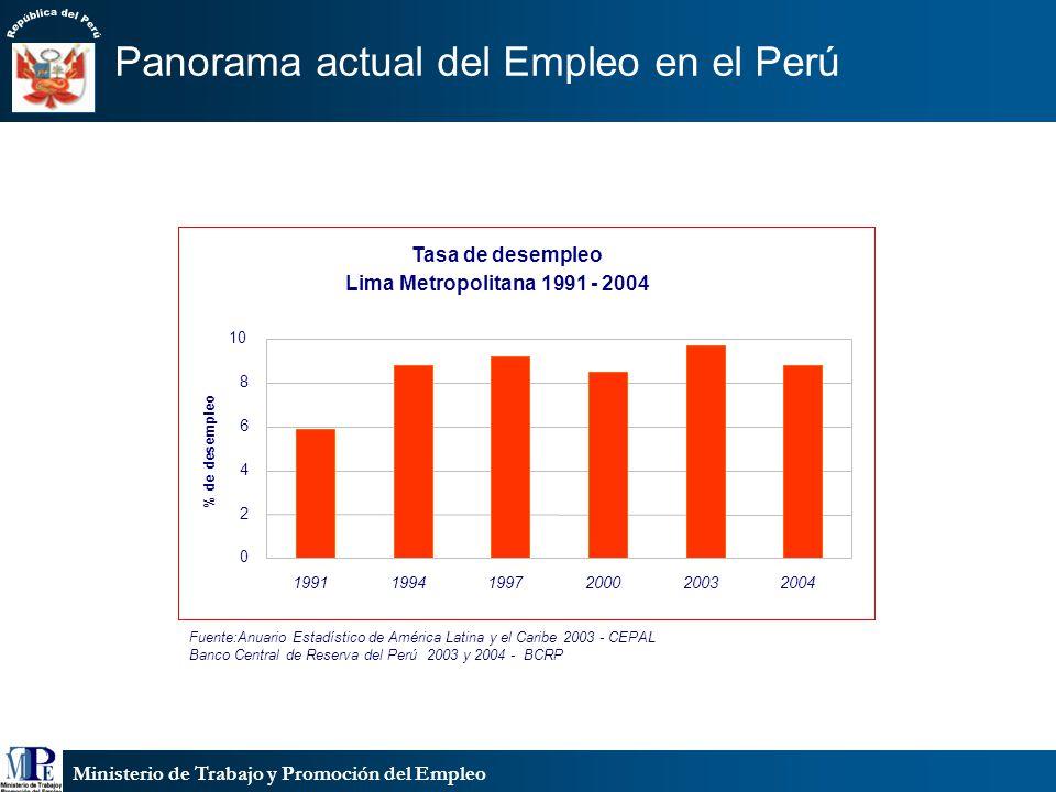 Ministerio de Trabajo y Promoción del Empleo Panorama actual del Empleo en el Perú Fuente:Anuario Estadístico de América Latina y el Caribe 2003 - CEP