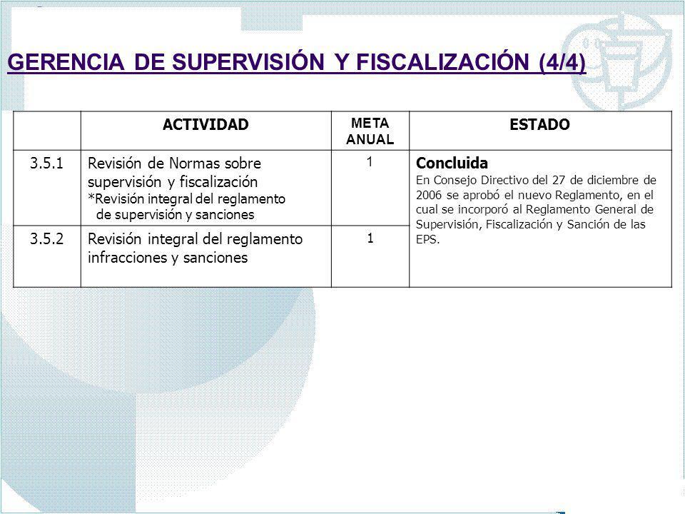 GERENCIA DE SUPERVISIÓN Y FISCALIZACIÓN (4/4) ACTIVIDAD META ANUAL ESTADO 3.5.1Revisión de Normas sobre supervisión y fiscalización *Revisión integral