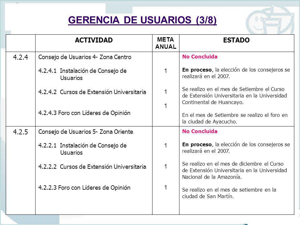 GERENCIA DE USUARIOS (3/8) ACTIVIDAD META ANUAL ESTADO 4.2.4 Consejo de Usuarios 4- Zona Centro 4.2.4.1 Instalación de Consejo de Usuarios 4.2.4.2 Cur