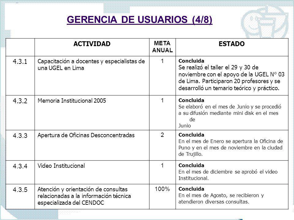 GERENCIA DE USUARIOS (4/8) ACTIVIDAD META ANUAL ESTADO 4.3.1 Capacitación a docentes y especialistas de una UGEL en Lima 1 Concluida Se realizó el tal