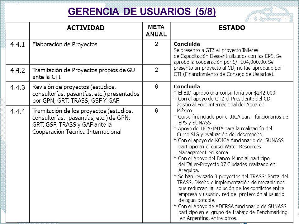 GERENCIA DE USUARIOS (5/8) ACTIVIDAD META ANUAL ESTADO 4.4.1 Elaboración de Proyectos 2 Concluida Se presento a GTZ el proyecto Talleres de Capacitaci