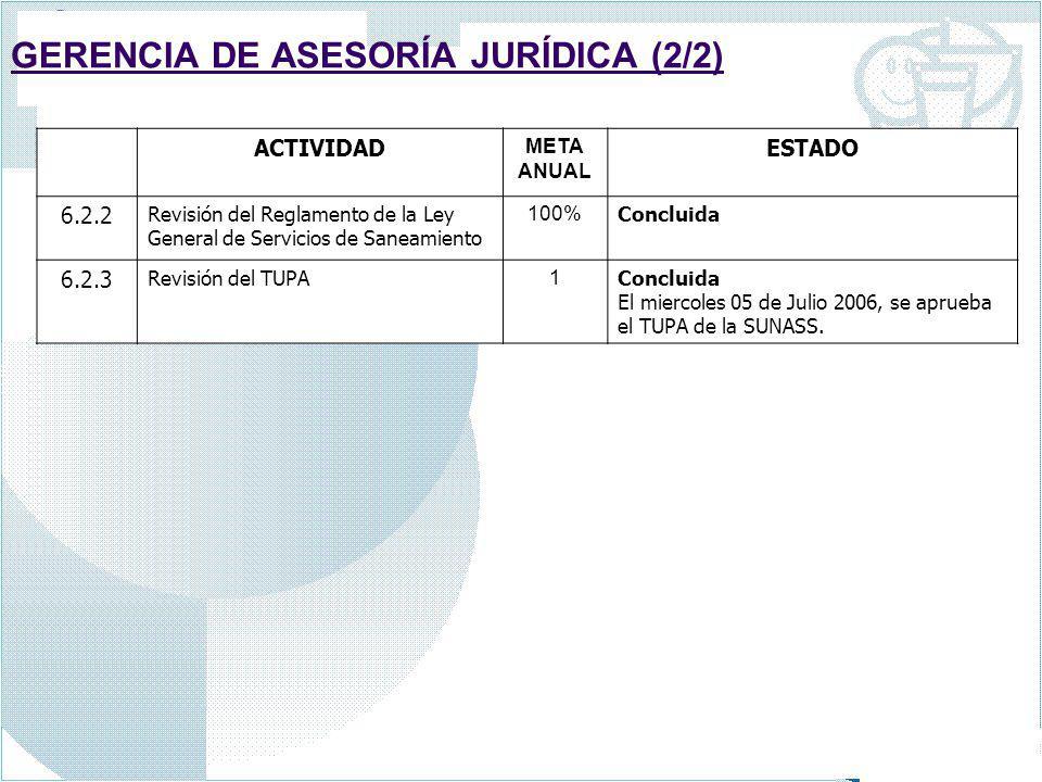 GERENCIA DE ASESORÍA JURÍDICA (2/2) ACTIVIDAD META ANUAL ESTADO 6.2.2 Revisión del Reglamento de la Ley General de Servicios de Saneamiento 100% Concl