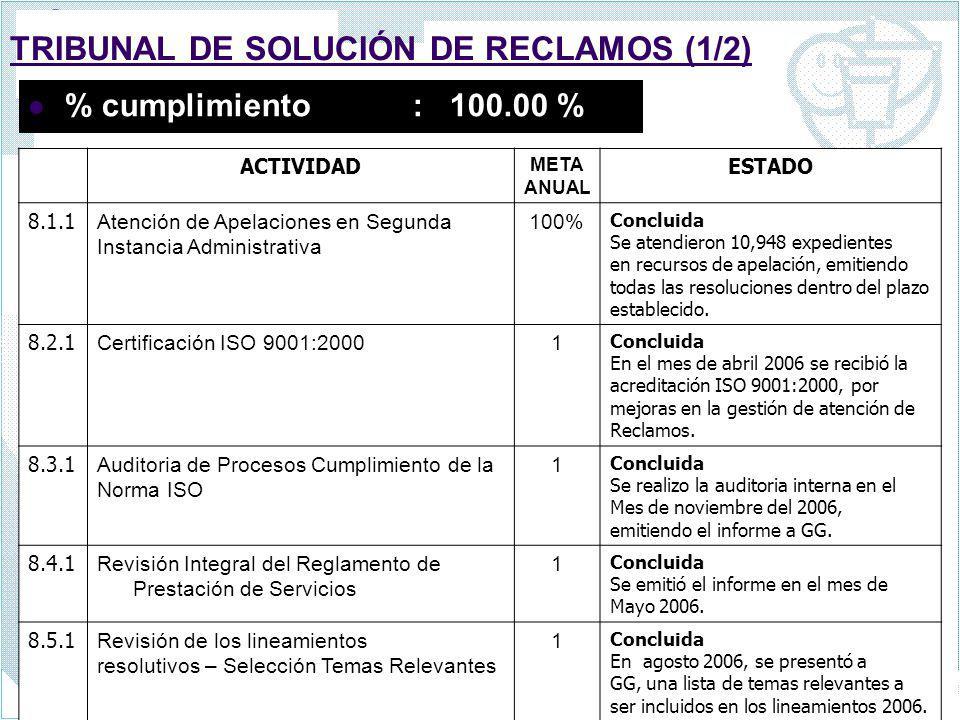 TRIBUNAL DE SOLUCIÓN DE RECLAMOS (1/2) % cumplimiento : 100.00 % ACTIVIDAD META ANUAL ESTADO 8.1.1 Atención de Apelaciones en Segunda Instancia Admini