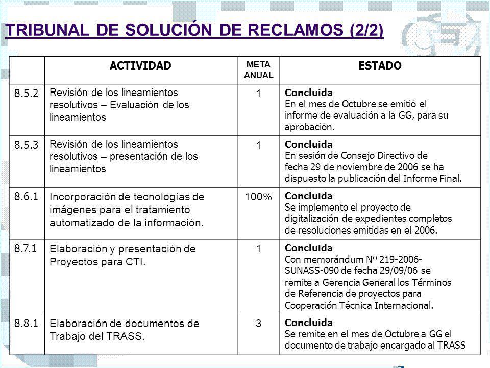 TRIBUNAL DE SOLUCIÓN DE RECLAMOS (2/2) ACTIVIDAD META ANUAL ESTADO 8.5.2 Revisión de los lineamientos resolutivos – Evaluación de los lineamientos 1 C
