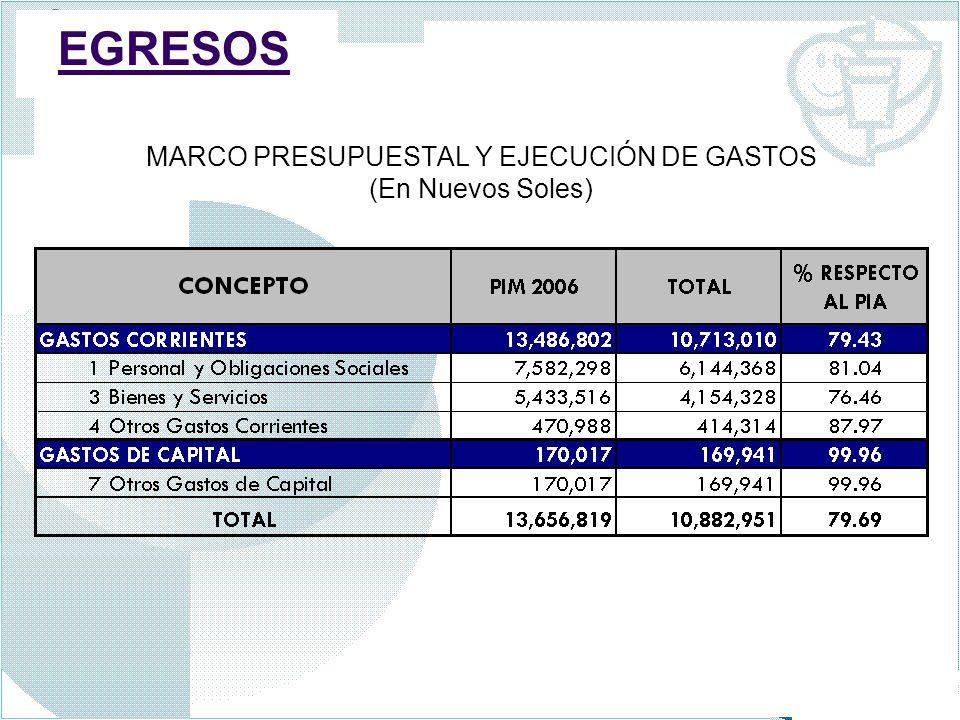 EGRESOS MARCO PRESUPUESTAL Y EJECUCIÓN DE GASTOS (En Nuevos Soles)