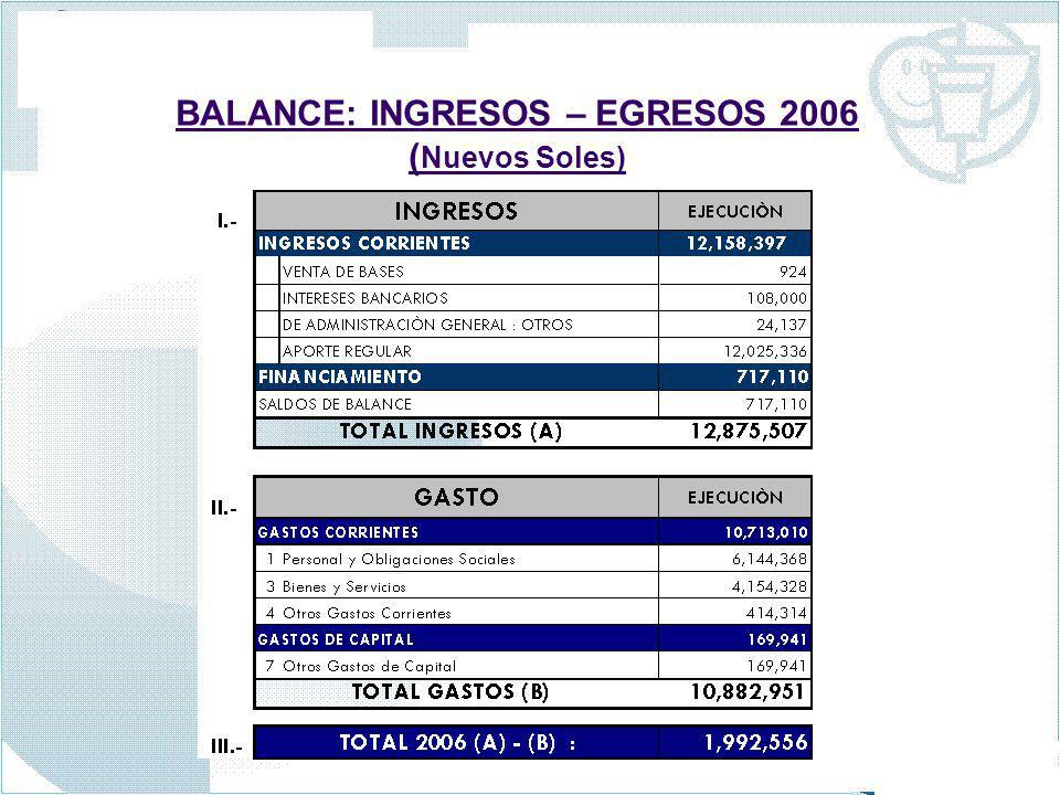 BALANCE: INGRESOS – EGRESOS 2006 ( Nuevos Soles)
