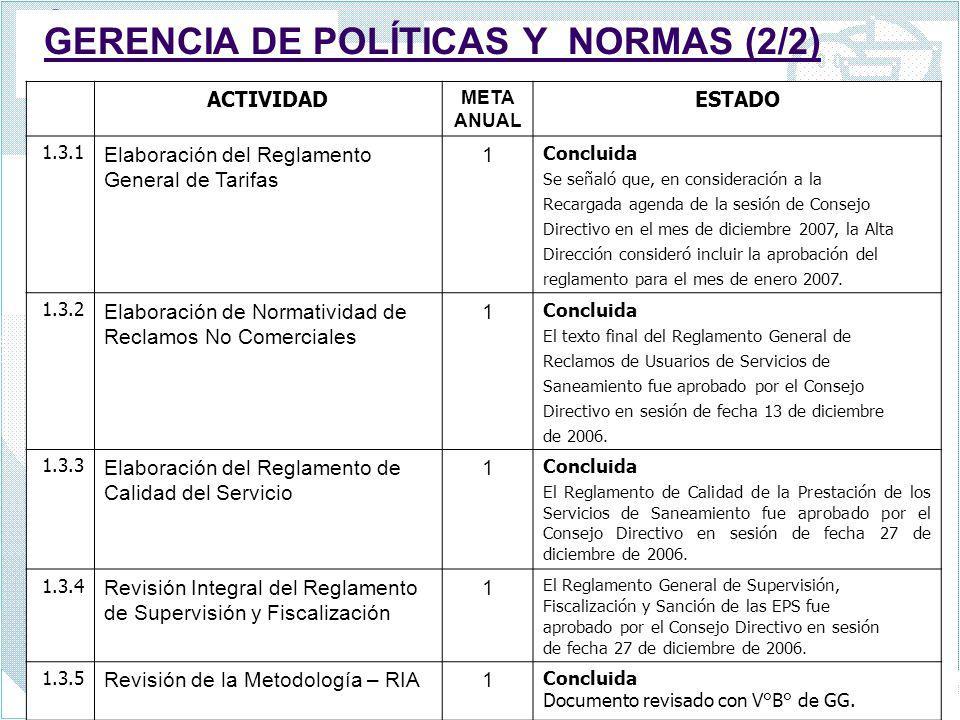 GERENCIA DE POLÍTICAS Y NORMAS (2/2) ACTIVIDAD META ANUAL ESTADO 1.3.1 Elaboración del Reglamento General de Tarifas 1 Concluida Se señaló que, en con