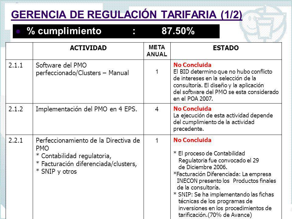 GERENCIA DE REGULACIÓN TARIFARIA (2/2) ACTIVIDAD META ANUAL ESTADO 2.3.1 Monitoreo de la Aplicación Metodológica 100% Concluida Se realizo la capacitación metodológica para la elaboración de los PMO de las EPS, tanto en Lima como en provincias.