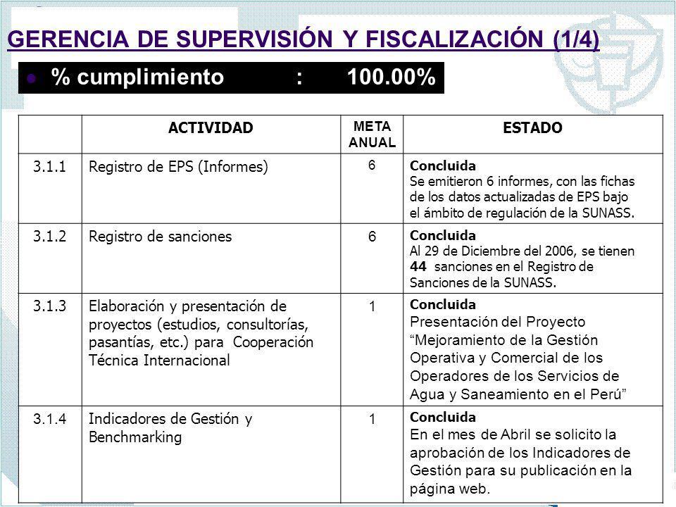 GERENCIA DE SUPERVISIÓN Y FISCALIZACIÓN (1/4) % cumplimiento : 100.00% ACTIVIDAD META ANUAL ESTADO 3.1.1Registro de EPS (Informes) 6 Concluida Se emit